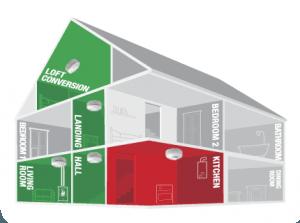 Landlord Guidelines in UK